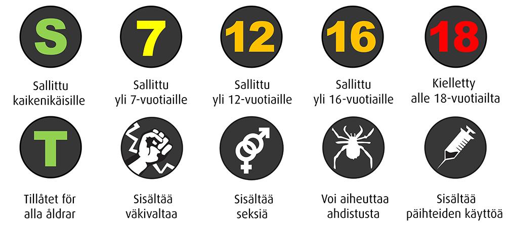 Elokuvien ikärajat Suomessa ovat S (sallittu kaikenikäisille), 7 (sallittu yli 7-vuotialle), 12 (sallittu yli 12-vuotiaille), 16 (sallittu yli 16-vuotialle) ja 18 (sallittu yli 18-vuotiaille). Haitallisesta sisällöstä kertovat neljä symbolia: sisältää väkivaltaa, sisältää seksiä, voi aiheuttaa ahdistusta, sisältää päihteiden käyttöä.